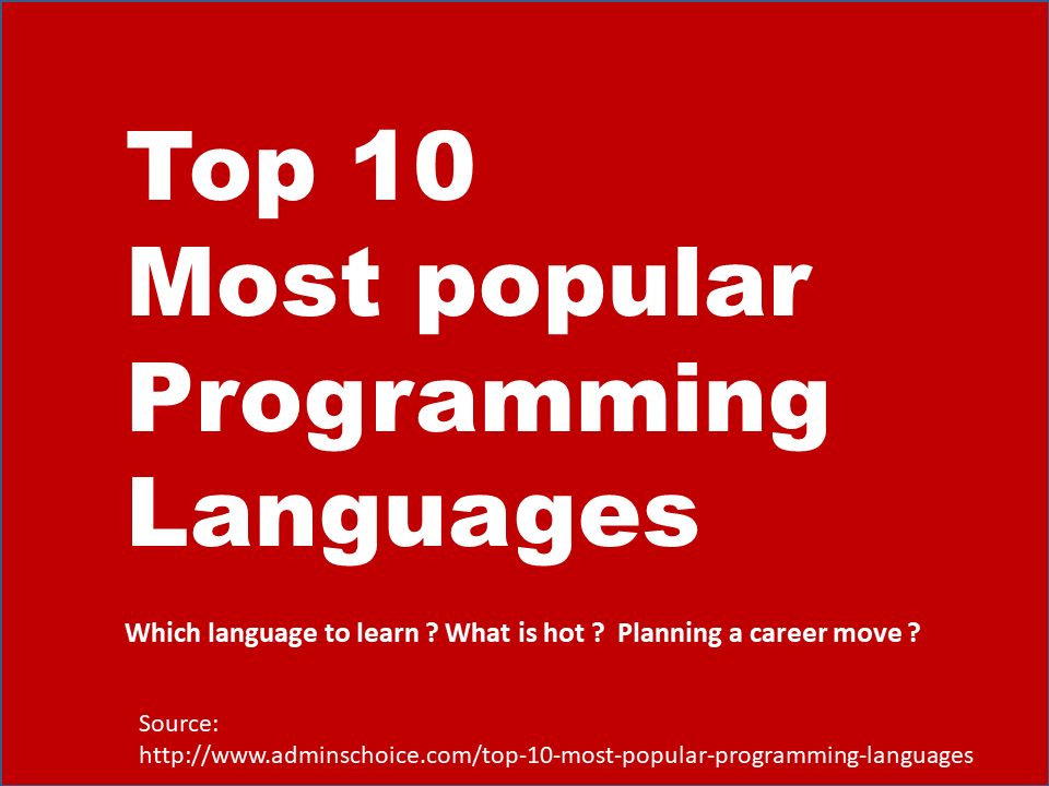 Top 10 Programming Languages By Popularity